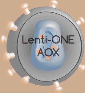 Lenti-ONE AOX